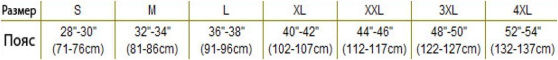 таблица размеров для ремней поясов 5.11