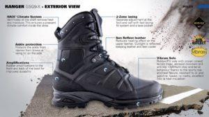 Ботинки Ranger GSG9-X Black. HAIX